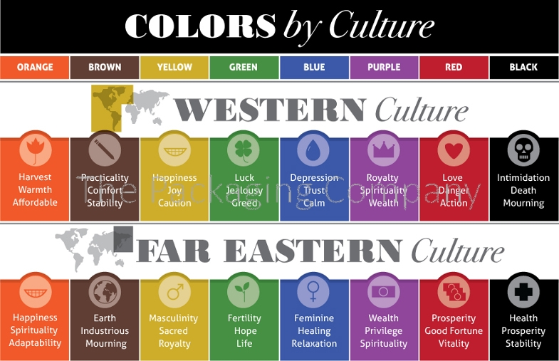 color meaning by western culture and far eastern culture