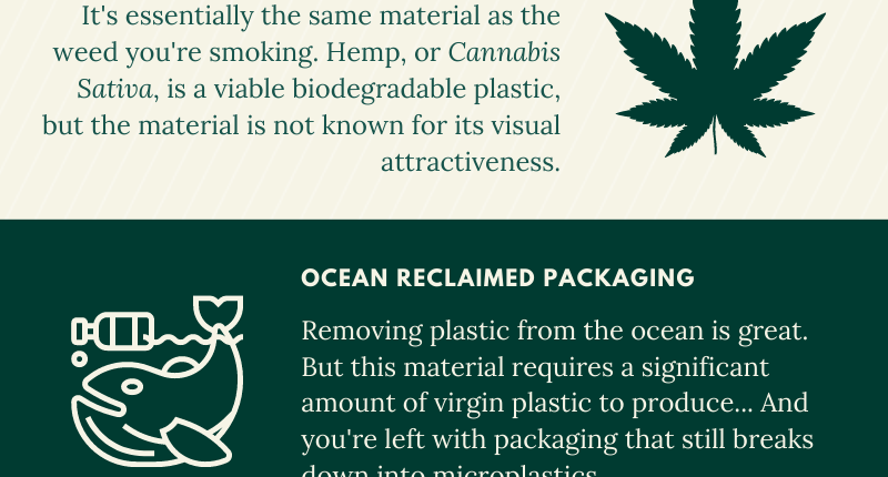 pre roll packaging and environment